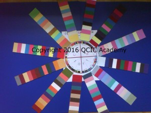 QCIC Academy tonal colour analysis wands displayed with colour wheel (colour wheel not included)